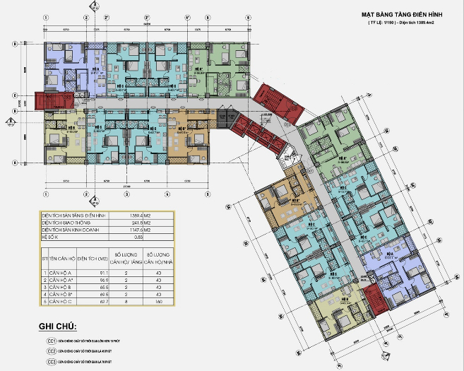 Dự án chung cư CT3 tây nam hồ linh đàm