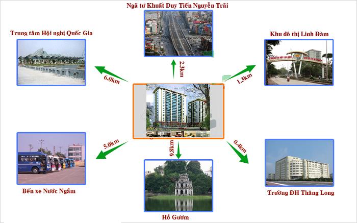 Liên kết ngoài dự án A1CT2 Tây Nam Linh Đàm
