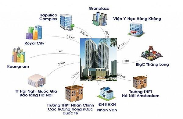 Chung cư Lê Văn Lương