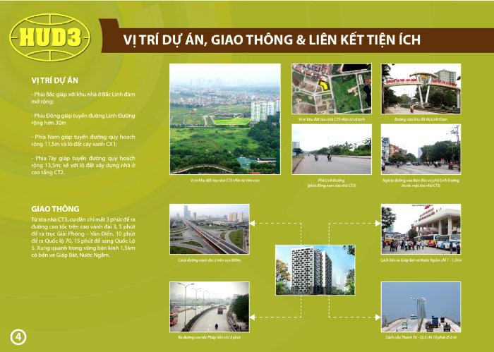 vị trí Chung cư CT3 Tây Nam Linh Đàm