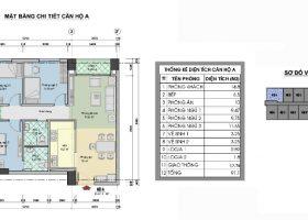 Cần bán gấp căn hộ chung cư CT3 tây nam linh đàm