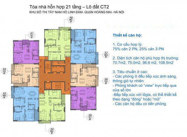Chung cư twin towers - B1 B2 CT2 Tây Nam