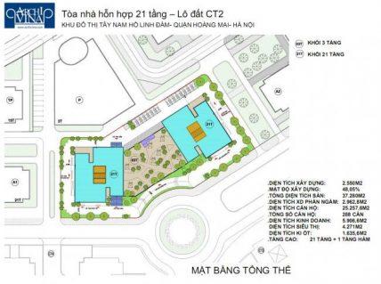 mat bang tong the b1b2 ct2 linh dam