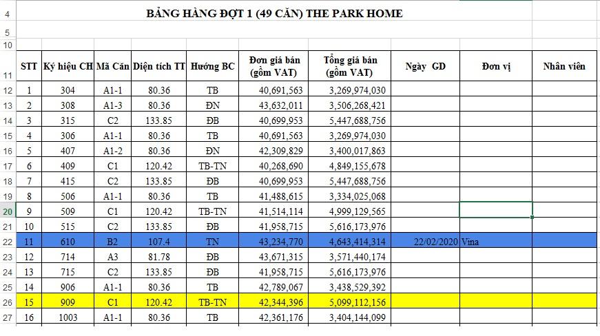Bảng Giá Chung cư C22 The Park Home