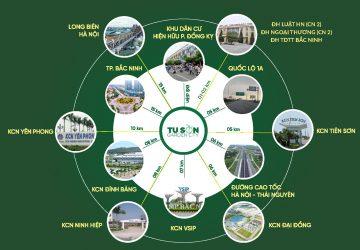 Bán đất khu đô thị nam Từ Sơn
