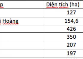 Bắc Giang sắp có thêm 3 khu công nghiệp, diện tích tăng 1.105 ha