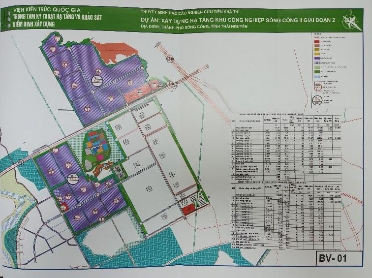 Thái Nguyên sớm hiện thực hóa xây dựng Khu công nghiệp Sông Công II - Giai đoạn 2
